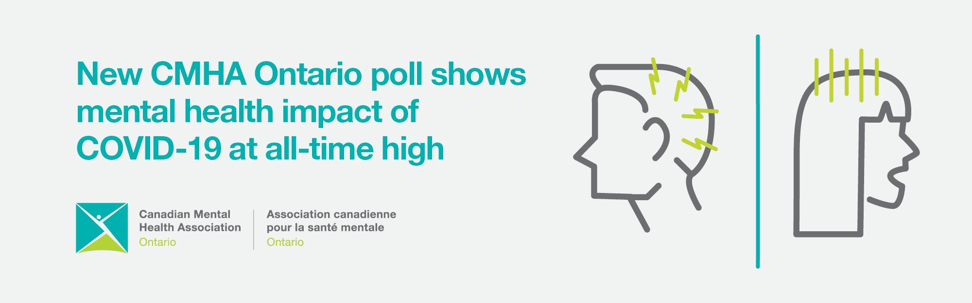 CMHA 3rd poll data